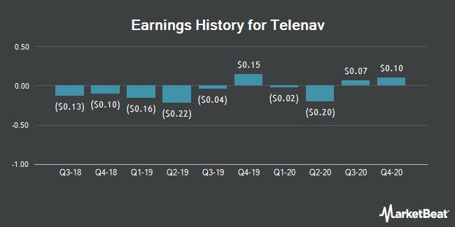 Earnings History for Telenav (NASDAQ:TNAV)