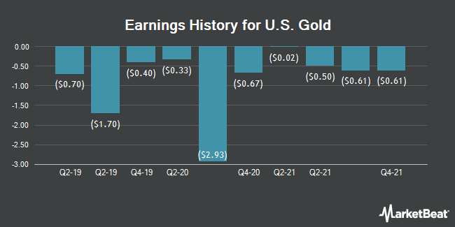 Earnings History for US Gold (NASDAQ:USAU)