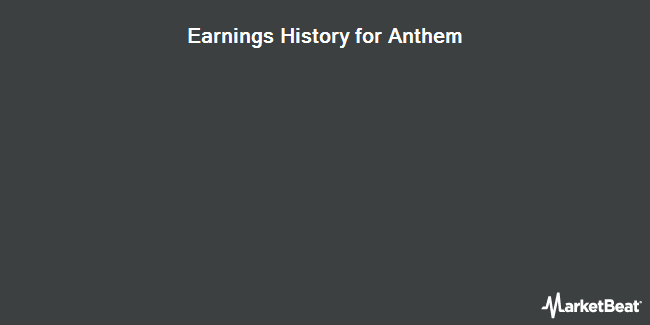 Earnings History for Anthem (NYSE:ANTM)