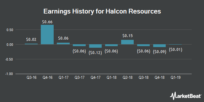 Earnings History for Halcon Resources (NYSE:HK)