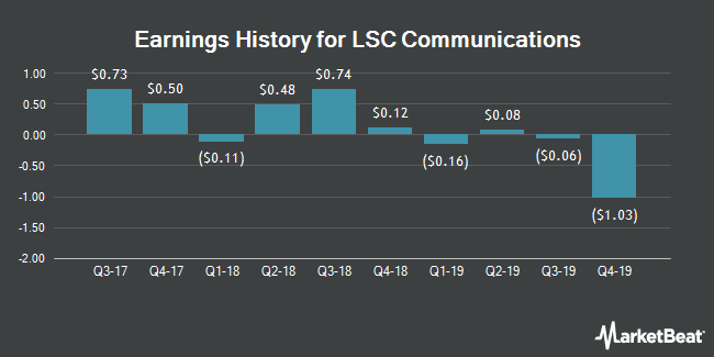 Earnings History for LSC Communications (NYSE:LKSD)