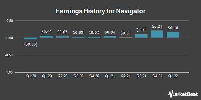 Earnings History for Navigator (NYSE:NVGS)