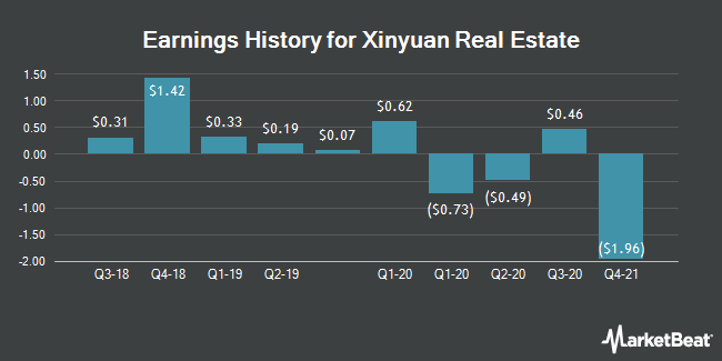 Earnings History for Xinyuan Real Estate (NYSE:XIN)