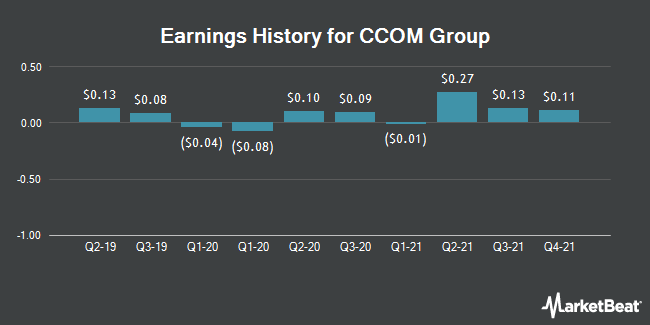 Earnings History for CCOM Group (OTCMKTS:CCOM)