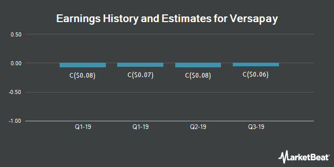 Earnings by Quarter for Versapay Corp. (CVE:VPY)