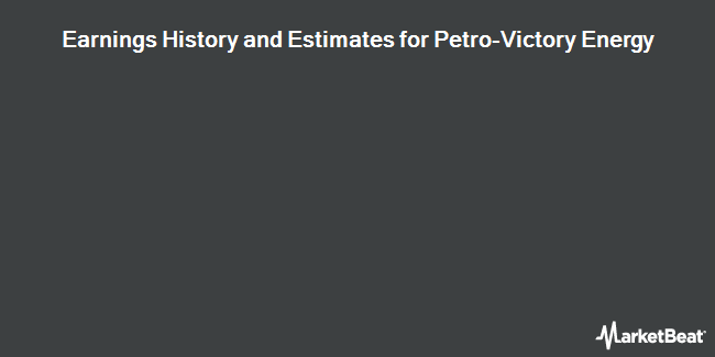 Earnings by Quarter for Petro-Victory Energy Corp (CVE:VRY)