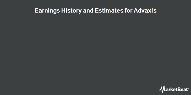 Earnings History and Estimates for Advaxis (NASDAQ:ADXS)