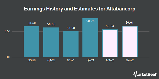 Earnings History and Estimates for Altabancorp (NASDAQ:ALTA)