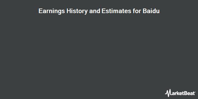 Earnings History and Estimates for Baidu (NASDAQ:BIDU)
