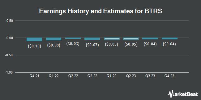 Earnings History and Estimates for BTRS (NASDAQ:BTRS)