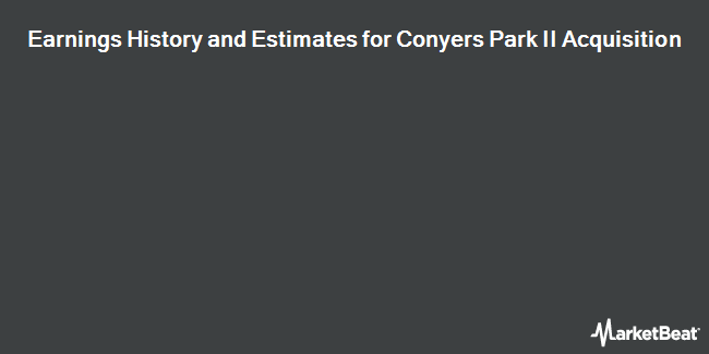 Earnings by Quarter for Conyers Park Acquisition Corp (NASDAQ:CPAAU)