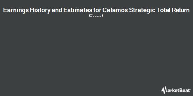 Earnings by Quarter for Calamos Strategic Total Return Fund (NASDAQ:CSQ)
