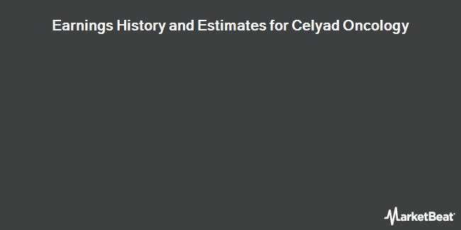 Earnings by Quarter for Celyad SA (NASDAQ:CYAD)