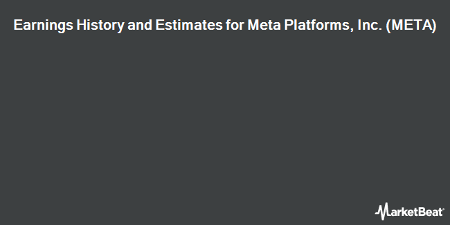Facebook Earnings History and Estimates (NASDAQ: FB)