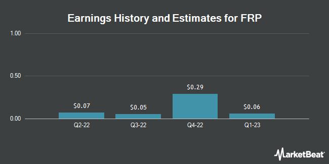 Earnings by Quarter for FRP Holdings (NASDAQ:FRPH)