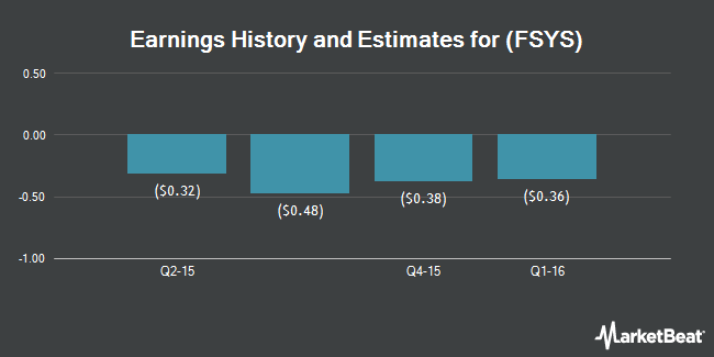 Earnings by Quarter for Fuel Systems Solutions (NASDAQ:FSYS)