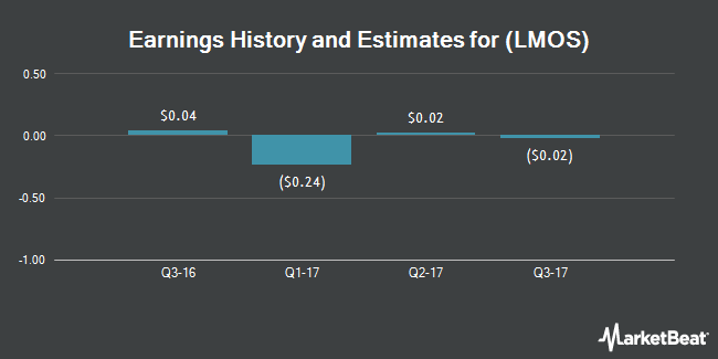 Earnings by Quarter for Lumos Networks Corp (NASDAQ:LMOS)