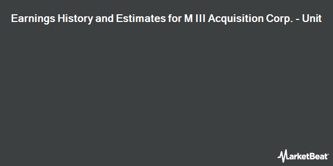 Earnings by Quarter for M III Acquisition Corp (NASDAQ:MIIIU)