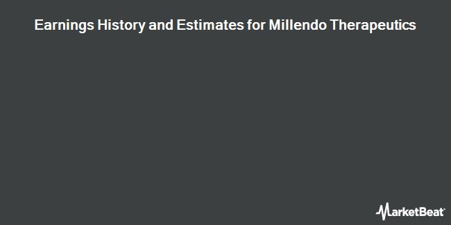 Earnings History and Estimates for Millendo Therapeutics (NASDAQ:MLND)