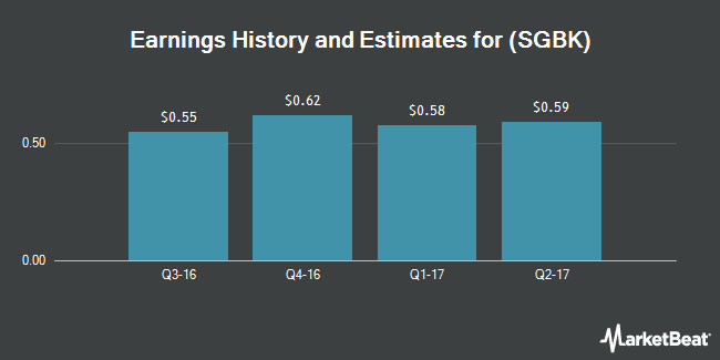 Earnings by Quarter for Stonegate Bank (NASDAQ:SGBK)