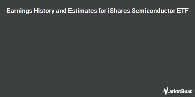 Earnings by Quarter for iShares S&P NA Tec. Semi. Idx. Fd.(ETF) (NASDAQ:SOXX)