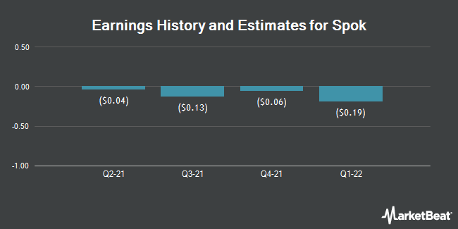 Earnings by Quarter for Spok Holdings (NASDAQ:SPOK)