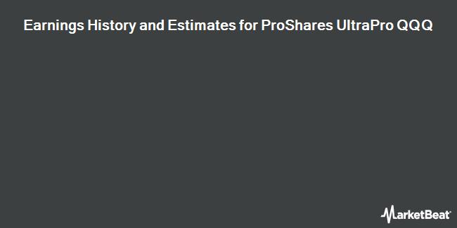Earnings by Quarter for ProShares UltraPro QQQ ETF (NASDAQ:TQQQ)