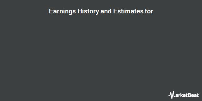 Earnings History and Estimates for Valeritas (NASDAQ:VLRX)