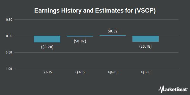 Earnings by Quarter for VirtualScopics (NASDAQ:VSCP)