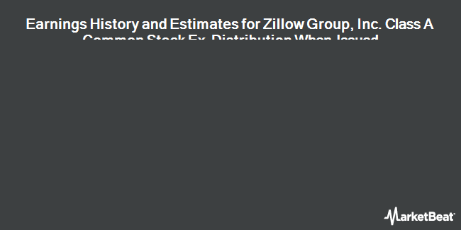 Earnings by Quarter for Zillow Group, Inc. Class A Common Stock Ex-Distribution When-Issued (NASDAQ:ZAVVV)