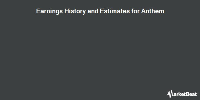 Earnings History and Estimates for Anthem (NYSE:ANTM)