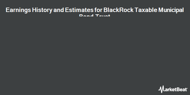 Earnings by Quarter for Blackrock Taxable Municipal Bond Trust (NYSE:BBN)