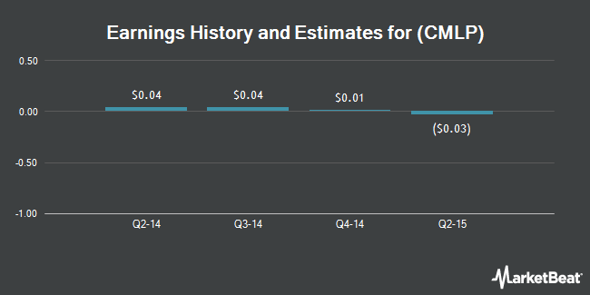 Earnings by Quarter for Crestwood Midstream Partners LP (NYSE:CMLP)