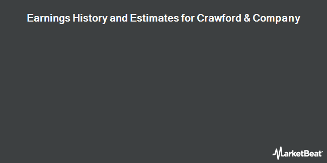 Earnings by Quarter for Crawford & Company (NYSE:CRD)