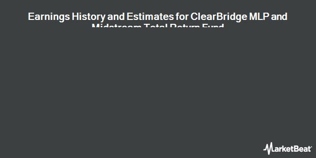 Earnings by Quarter for Clearbridge Energy MLP Total Return Fund (NYSE:CTR)