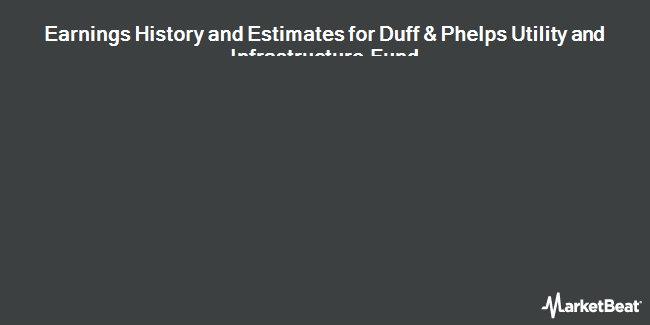 Earnings by Quarter for Duff & Phelps Global Utilitym Fd (NYSE:DPG)