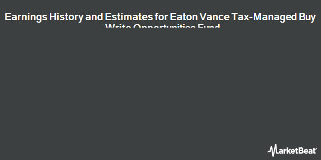 Earnings by Quarter for Eaton Vance Tax Managed Buy Write Opport (NYSE:ETV)