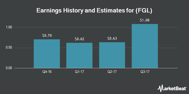 Earnings by Quarter for Fidelity and Guaranty Life (NYSE:FGL)