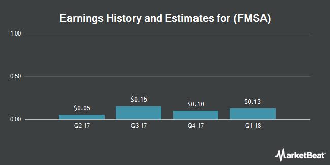 Earnings by Quarter for Fairmount Santrol Holdings (NYSE:FMSA)