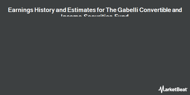 Earnings by Quarter for Gabelli Conv Fd (NYSE:GCV)
