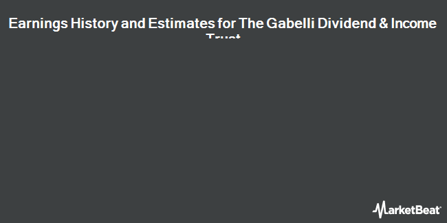 Earnings by Quarter for The Gabelli Dividend & Income Trust (NYSE:GDV)