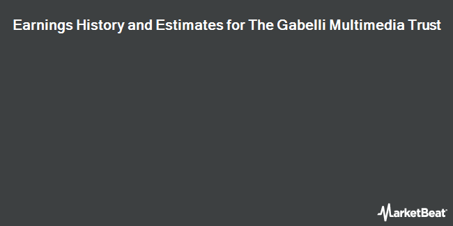 Earnings by Quarter for Gabelli Multi-Media Trust (NYSE:GGT)