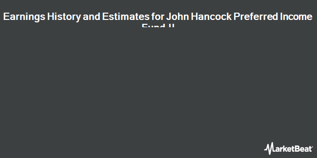 Earnings by Quarter for John Hancock Pref. Income Fund II (NYSE:HPF)