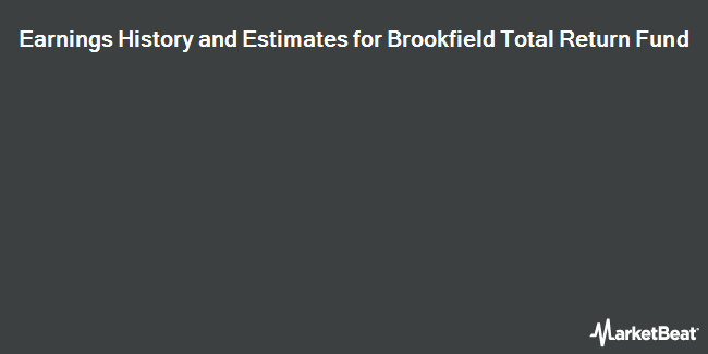 Earnings by Quarter for Brookfield Total Return Fund (NYSE:HTR)
