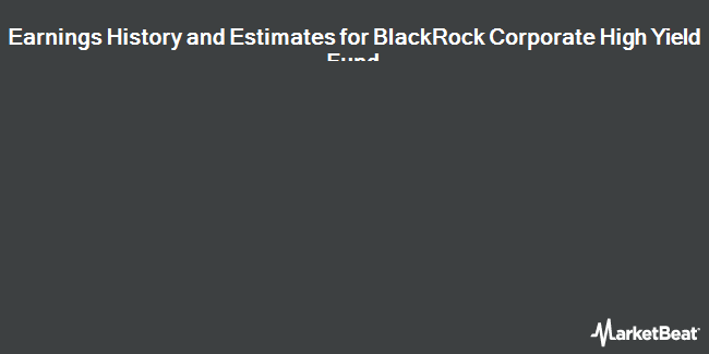 Earnings by Quarter for Blackrock Corporate High Yield Fund (NYSE:HYT)