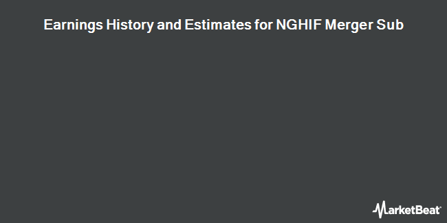 Earnings by Quarter for NGHIF Merger Sub LLC (NYSE:JGT)
