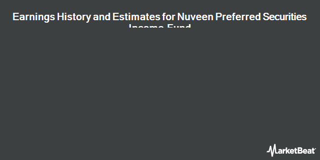 Earnings by Quarter for Nuveen Preferred Securities Income Fund (NYSE:JPS)