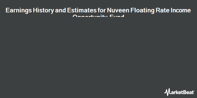Earnings by Quarter for Nuveen Floating Rate Income Opportnty Fd (NYSE:JRO)