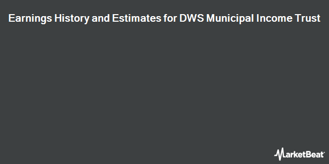 Earnings by Quarter for DWS Municiple Income Trust (NYSE:KTF)