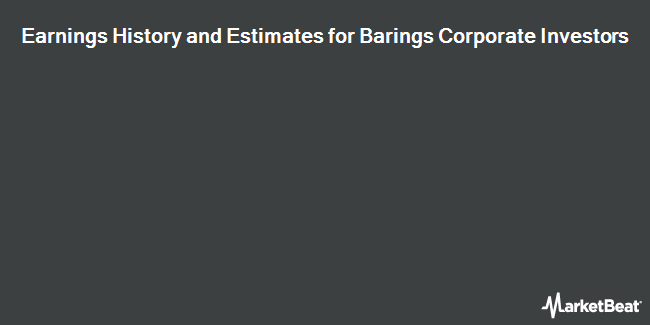 Earnings by Quarter for Barings Corporate Investors (NYSE:MCI)